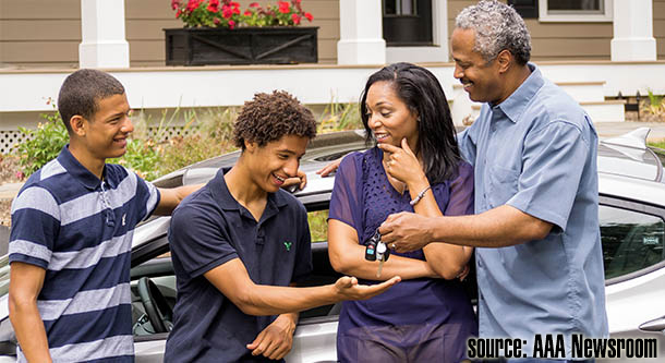 How Does The Parent Taught Driver's Ed Work