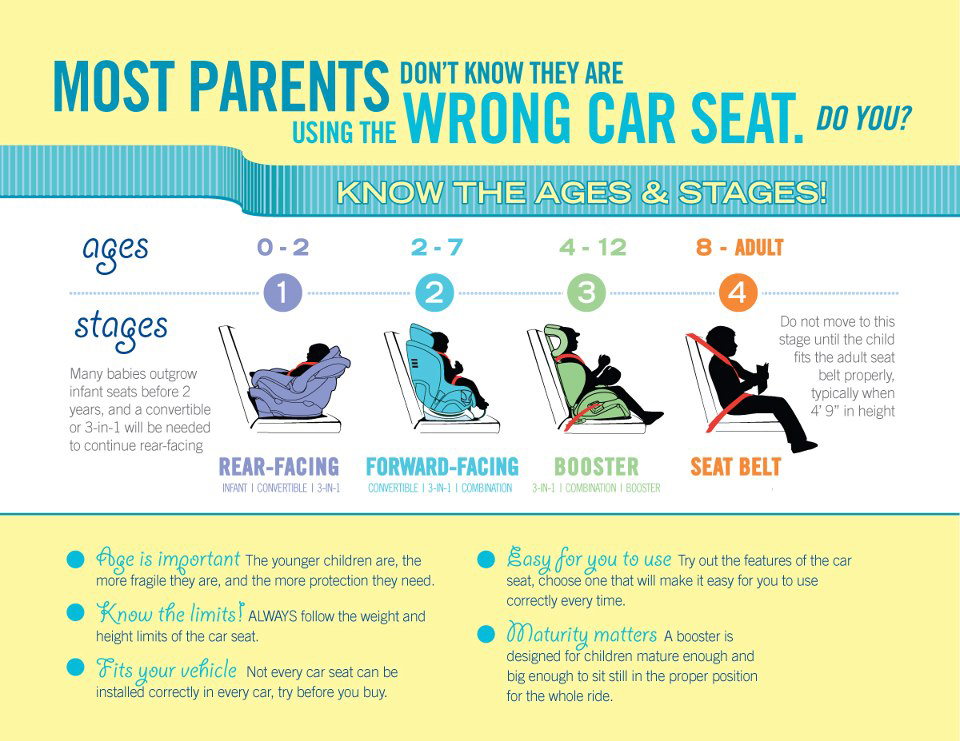 New Jersey Car Seat Laws: Choosing The Right Child Car Seat