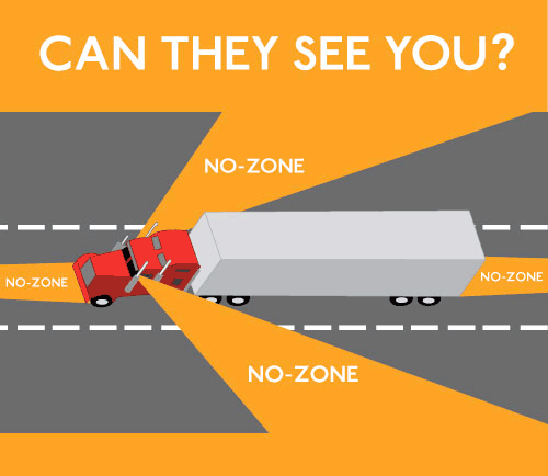 Avoid Blind Spots And Truck No Zones Myimprov