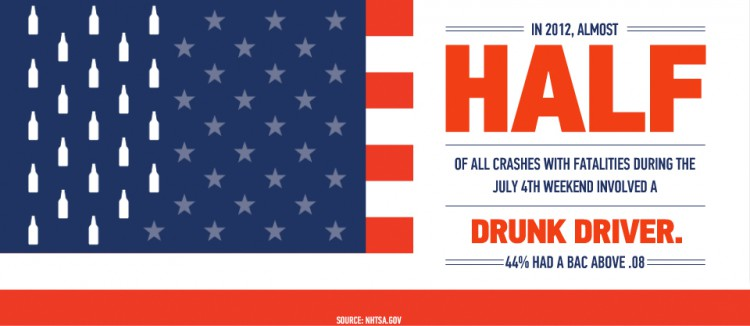 DUI and 4th of July